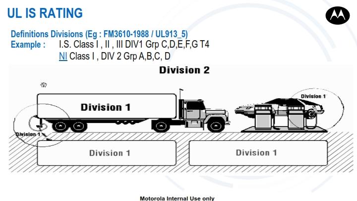 Cáp khu vực lớp trong TIA-4950