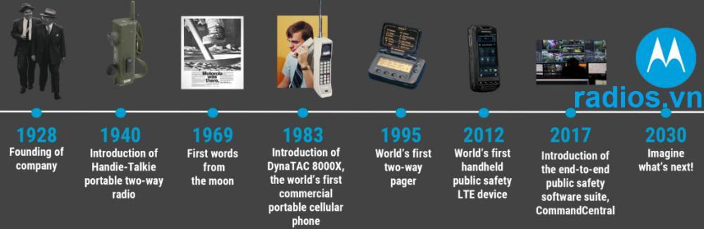 Motorola phát triển nghiên cứu máy bộ đàm hơn 90 năm